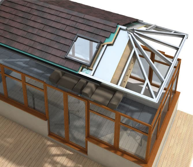 Guardian roof energy Efficiency